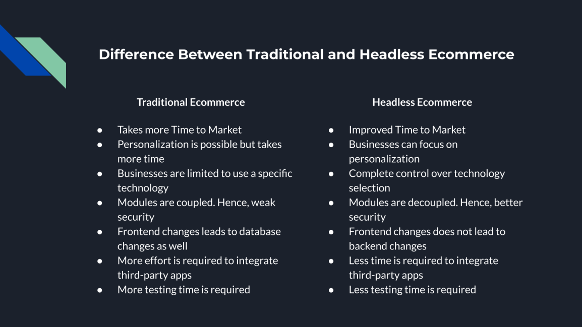 Difference Between Traditional and Headless Ecommerce (1)